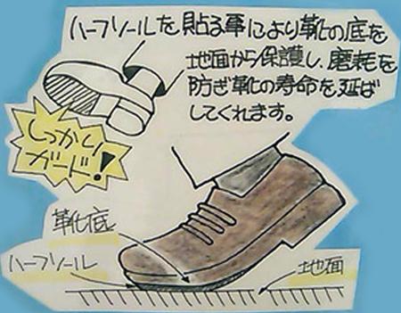 婦人靴 カカトの修理 ハーフソール9.jpg